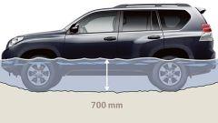 Toyota Land Cruiser 150 - Immagine: 144