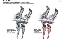 Audi TT 2010 - Immagine: 33