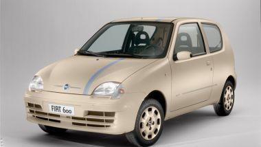 Listino prezzi Fiat 600