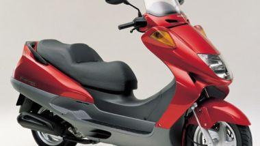 Listino prezzi Honda Foresight