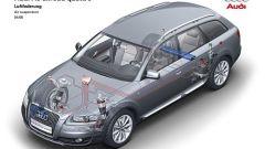 Audi allroad 2006 - Immagine: 37