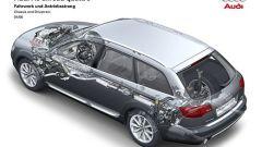 Audi allroad 2006 - Immagine: 38