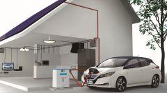 Al Nissan Pavilion le tecnologia alla base di Nissan Energy Share ed Energy Storage