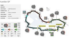 Albert Park di Melbourne - mappa del circuito