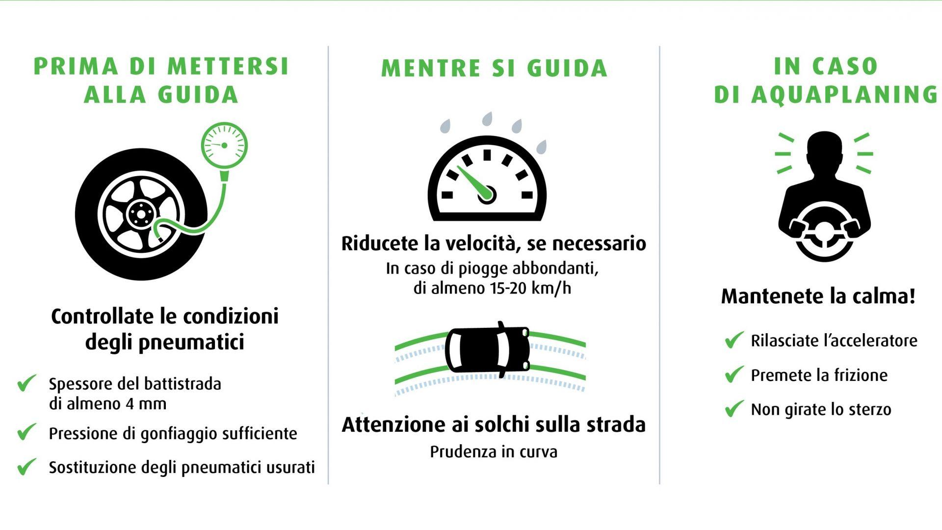 Suggerimenti di appuntamenti di velocità