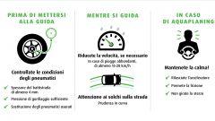 Aquaplaning: i suggerimenti di Nokian per guidare in sicurezza con la pioggia