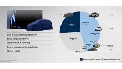 Arriverà un nuovo SUV per Maserati, più piccolo della Levante e realizzato su base Stelvio