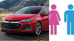 Assicurazione auto: uomo diventa donna per pagarla meno. E ci riesce