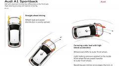 Audi A1 Sportback - Immagine: 102