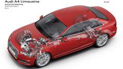 Audi A4 e A4 Avant 2016 - Immagine: 49
