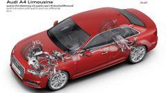 Audi A4 e A4 Avant 2016 - Immagine: 51