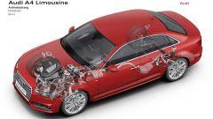 Audi A4 e A4 Avant 2016 - Immagine: 50