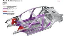 Audi A4 e A4 Avant 2016 - Immagine: 54