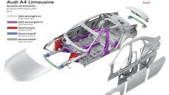 Audi A4 e A4 Avant 2016 - Immagine: 53