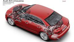 Audi A4 e A4 Avant 2016 - Immagine: 46