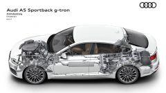 Audi A5 Sportback g-tron: lo schema meccanico
