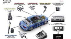 Audi A6 2017: tutte le sue tecnologie