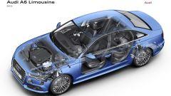 Audi A6 e A7 Sportback: le novità del my 2017 - Immagine: 41