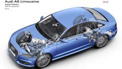 Audi A6 e A7 Sportback: le novità del my 2017 - Immagine: 42