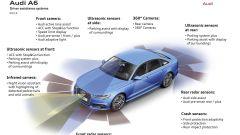 Audi A6 e A7 Sportback: le novità del my 2017 - Immagine: 47