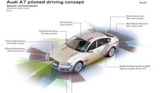 Audi A7 concept Jack: avanti con la guida autonoma - Immagine: 17