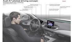 Audi A7 concept Jack: avanti con la guida autonoma - Immagine: 19