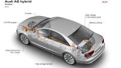 Audi A8 e A8L Hybrid - Immagine: 8
