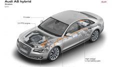 Audi A8 hybrid - Immagine: 9