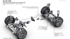 Audi A8: le nuove sospensioni adattive predittive