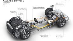 Audi A8 plug-in hybrid, come funziona il sistema ibrido