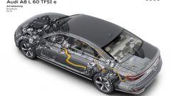 Audi A8 plug-in hybrid, infografica