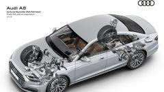 Audi A8: Sospensioni adattive predittive