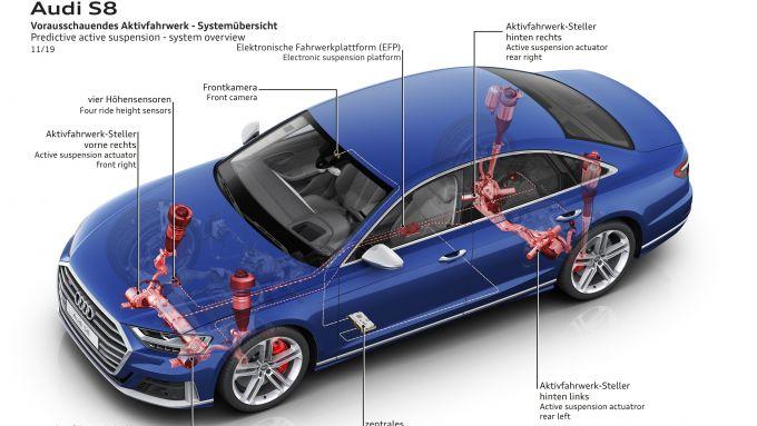 Audi e i sistemi adattivi: le sospensioni adattive predittive dell'ammiraglia A8/S8
