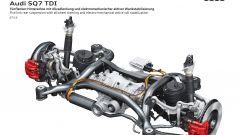 Audi e sistemi adattivi per la guida: asse posteriore della SQ7 TDI con barra antirollio attiva