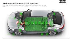Audi e sistemi adattivi per la guida: il sistema di recupero energia della e-tron Sportback 55 quattro