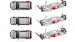 Audi e sistemi adattivi per la guida: le quattro ruote sterzanti del SUV Q7