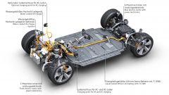 Audi e-tron 50 quattro, gli elementi chiave dell'architettura elettrica