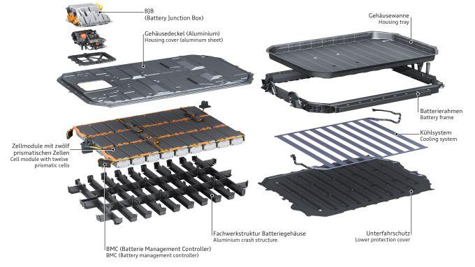 Audi e-tron 50 quattro, lo spaccato della batteria