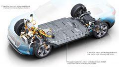 Audi e-tron 50 quattro, motori e batteria