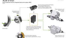 Audi e-tron: ecco come funziona la frenata rigenerativa