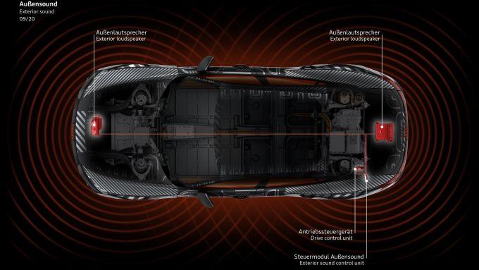 Audi e-tron GT: la posizione degli altoparlanti esterni