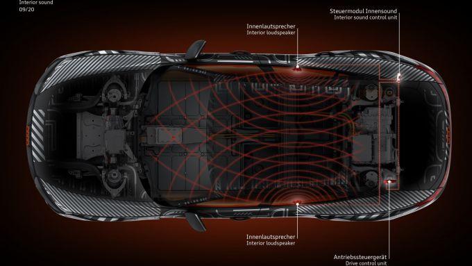 Audi e-tron GT: la posizione degli altoparlanti interni