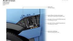 Audi e-tron, da 10 a 14 euro per 100 km: i costi di ricarica - Immagine: 3
