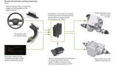 Audi e-tron: il recupero dell'energia si gestisce manualmente