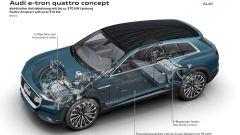 Audi e-tron quattro - Immagine: 23
