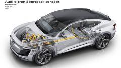Audi e-tron Sportback concept, ha 500 km di autonomia