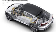 Audi e-tron Sportback concept, la spingono tre motori elettrici
