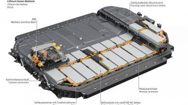 Audi e-tron Sportback: il pacco batterie imbullonato alla scocca