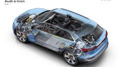 Audi e-tron: l'auto elettrica nella sua forma migliore - Immagine: 13