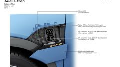 Audi e-tron: l'auto elettrica nella sua forma migliore - Immagine: 38